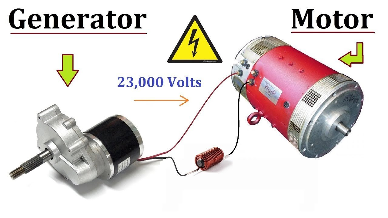 Generator And An Electric Motor